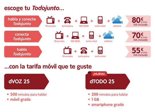 tarifas telecable